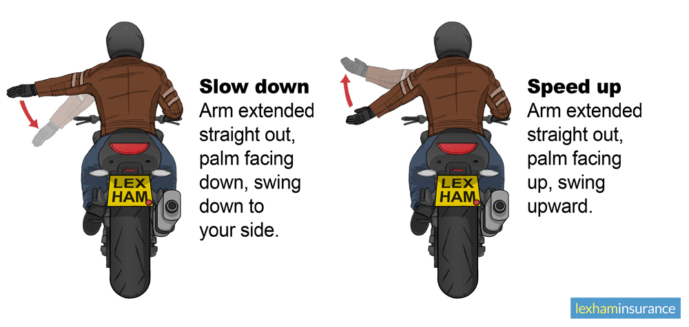 Slow down / Speed up